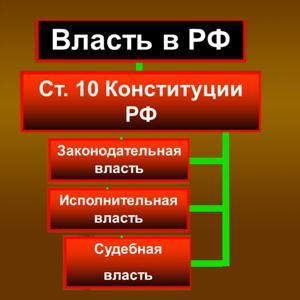 Органы власти Сургута