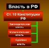 Органы власти в Сургуте